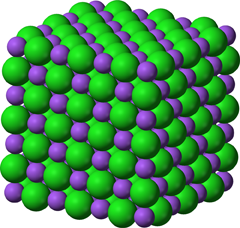 salt crystal structure