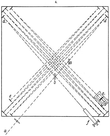 Michelson-Morley experiment apparatus