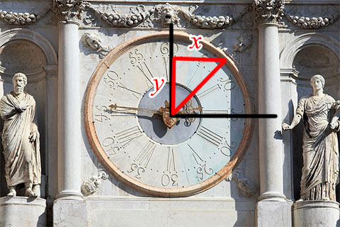 annotated clock face